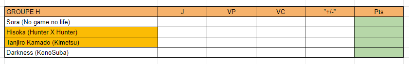 [MF Tournament] Groupes et calendrier Grh10