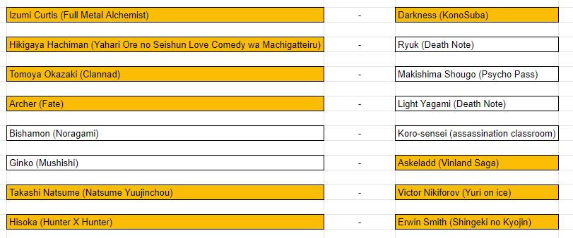 [REGLEMENT/ANNONCES] MF Tournament : Saison 03 Tablea10