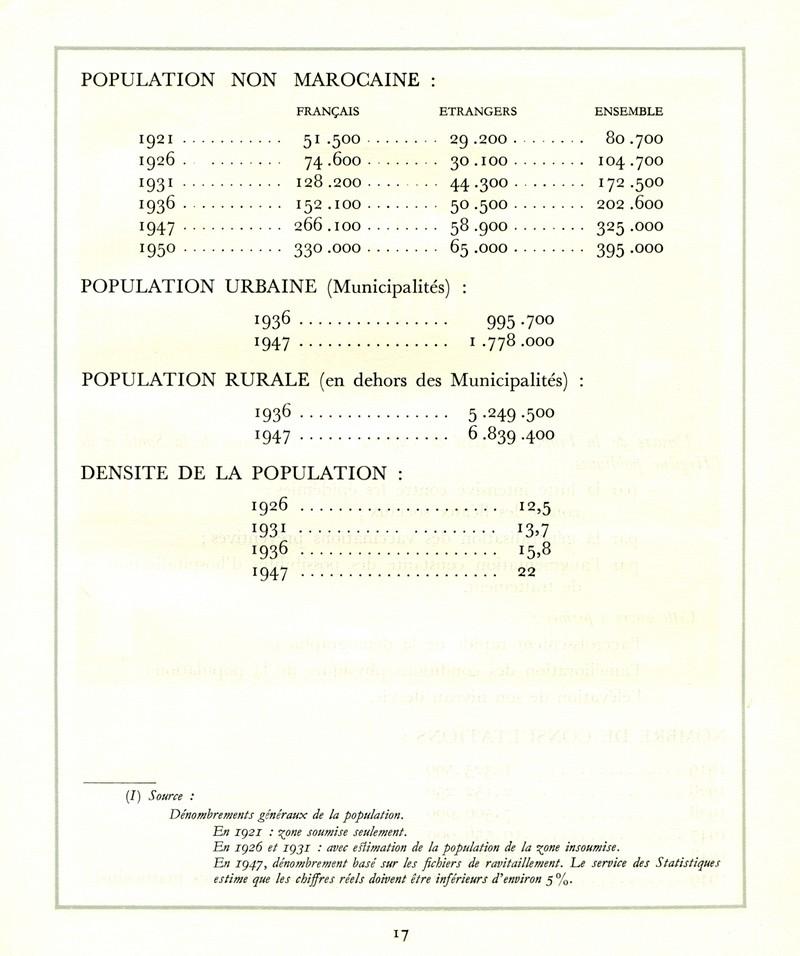 L'Oeuvre de la France au Maroc de 1912 à 1950. Maroc215