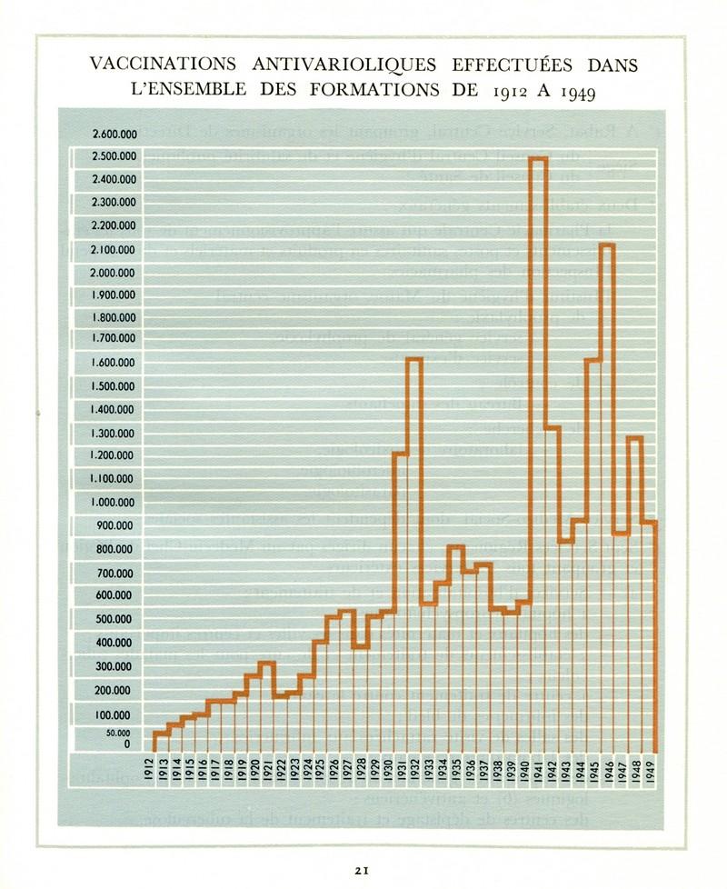 L'Oeuvre de la France au Maroc de 1912 à 1950. Maroc219