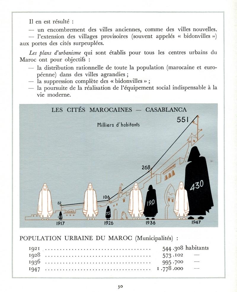 L'Oeuvre de la France au Maroc de 1912 à 1950. Maroc234