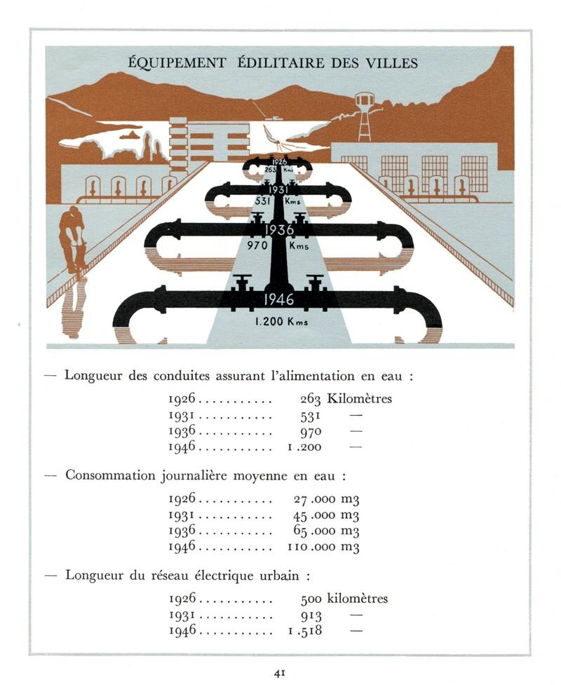 L'Oeuvre de la France au Maroc de 1912 à 1950. - Page 2 Maroc245