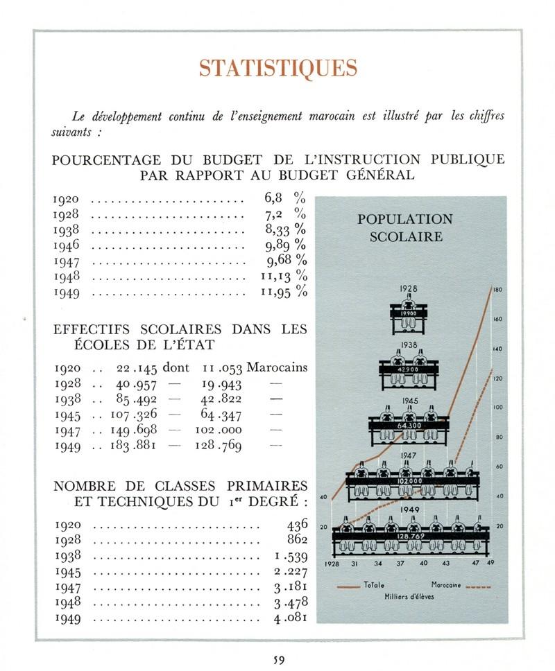 L'Oeuvre de la France au Maroc de 1912 à 1950. - Page 3 Maroc262