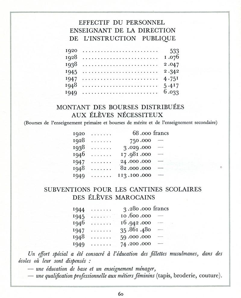 L'Oeuvre de la France au Maroc de 1912 à 1950. - Page 3 Maroc263