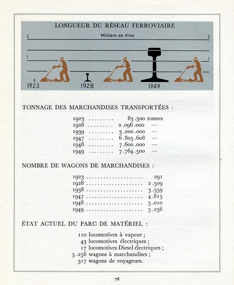 L'Oeuvre de la France au Maroc de 1912 à 1950. - Page 3 Maroc280
