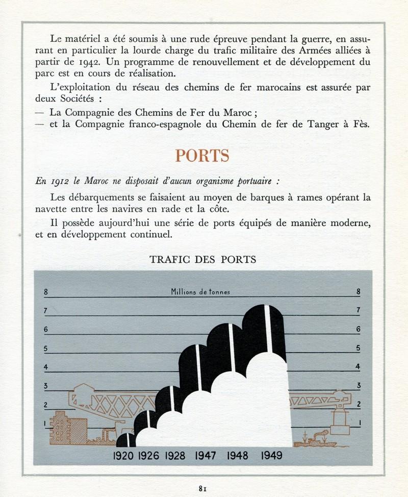L'Oeuvre de la France au Maroc de 1912 à 1950. - Page 3 Maroc285
