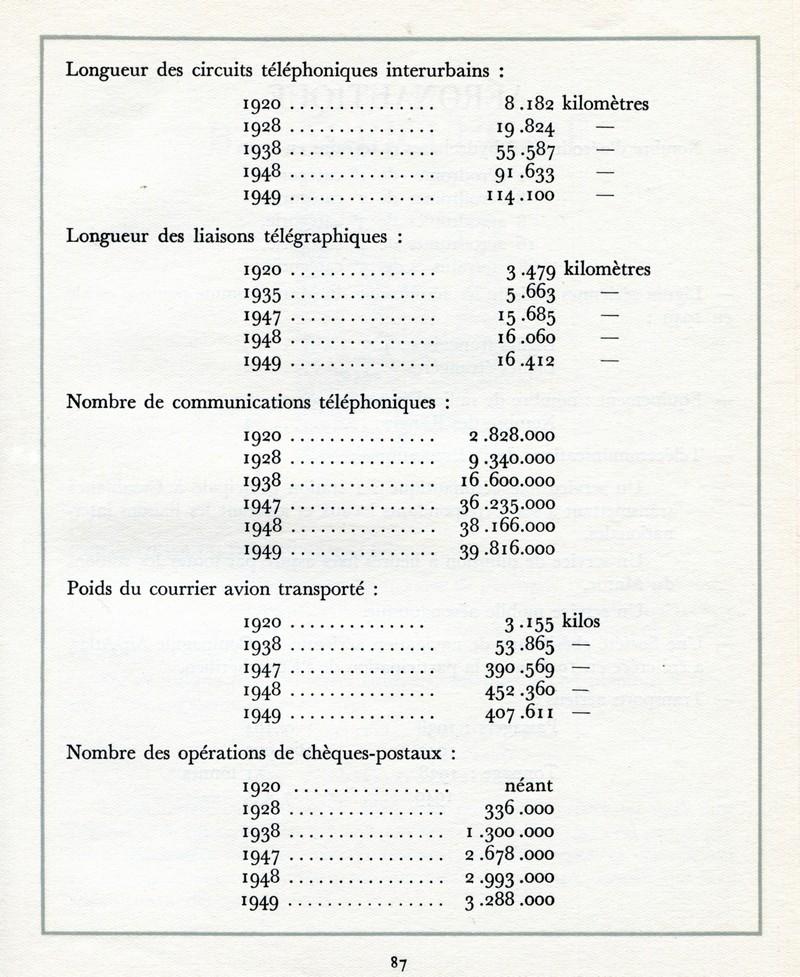 L'Oeuvre de la France au Maroc de 1912 à 1950. - Page 4 Maroc291