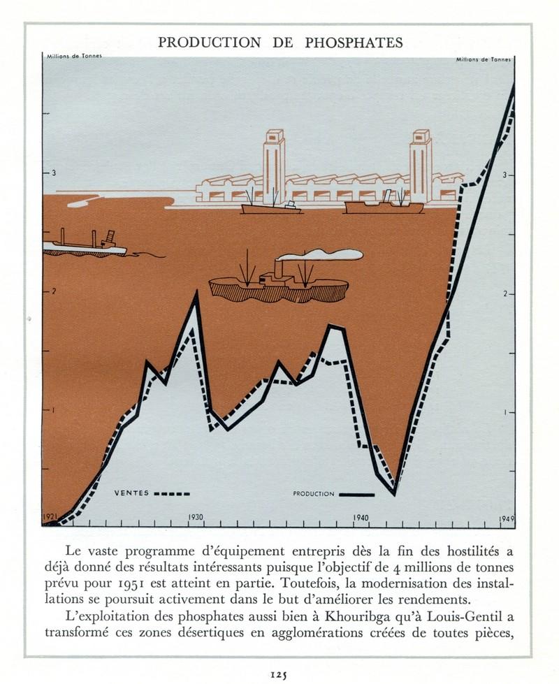 L'Oeuvre de la France au Maroc de 1912 à 1950. - Page 5 Maroc357
