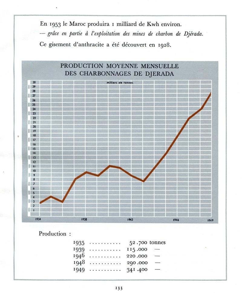 L'Oeuvre de la France au Maroc de 1912 à 1950. - Page 6 Maroc365