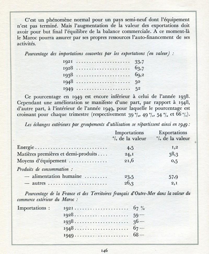 L'Oeuvre de la France au Maroc de 1912 à 1950. - Page 6 Maroc378