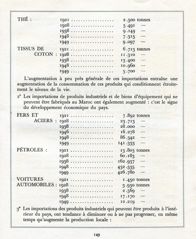 L'Oeuvre de la France au Maroc de 1912 à 1950. - Page 6 Maroc381