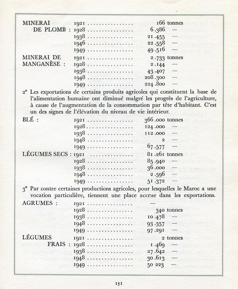 L'Oeuvre de la France au Maroc de 1912 à 1950. - Page 6 Maroc383