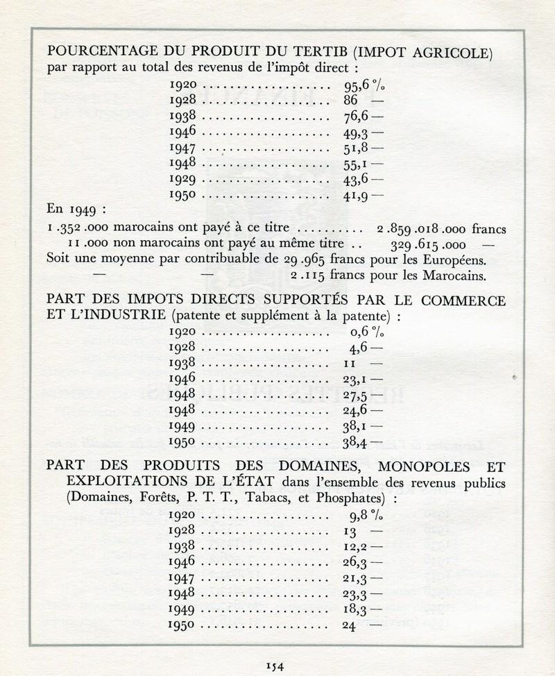 L'Oeuvre de la France au Maroc de 1912 à 1950. - Page 6 Maroc386