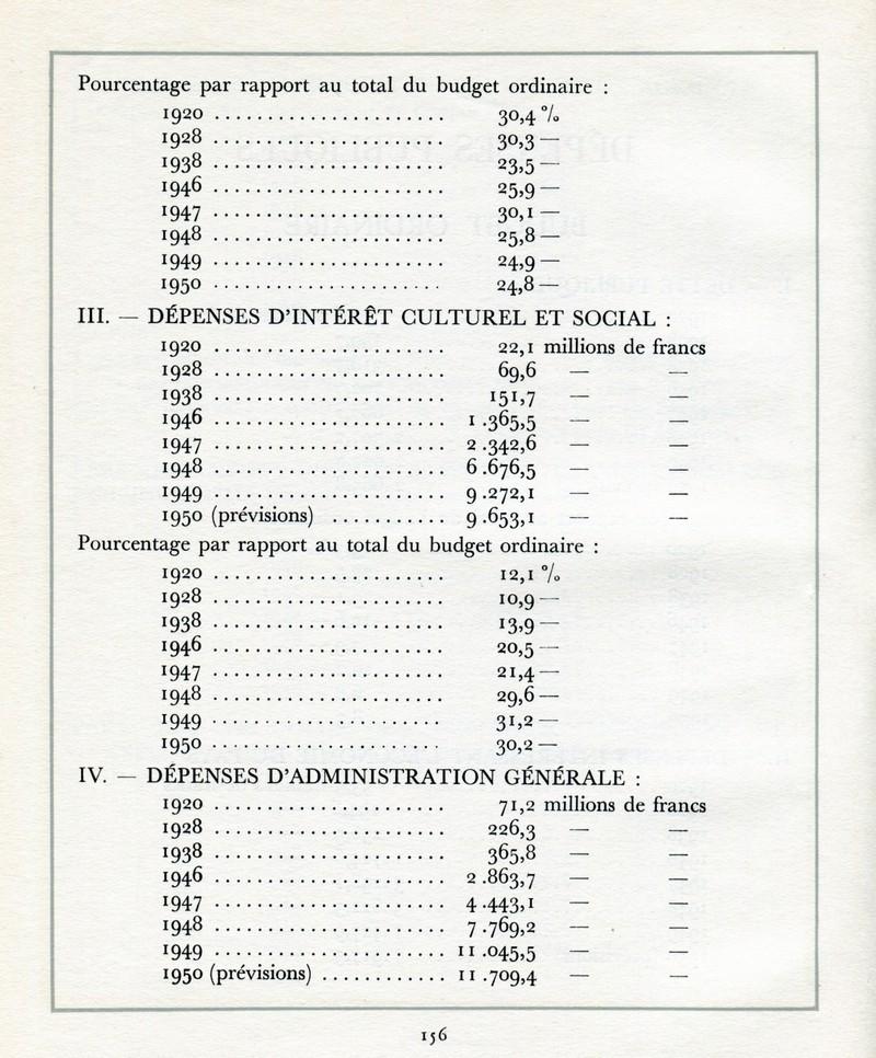 L'Oeuvre de la France au Maroc de 1912 à 1950. - Page 6 Maroc388