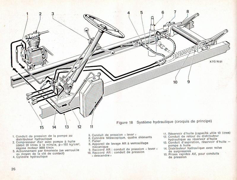 411: Vérin hydraulique de benne Hydrau10