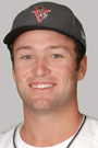 welcome your Hillsboro Hops Johnso10