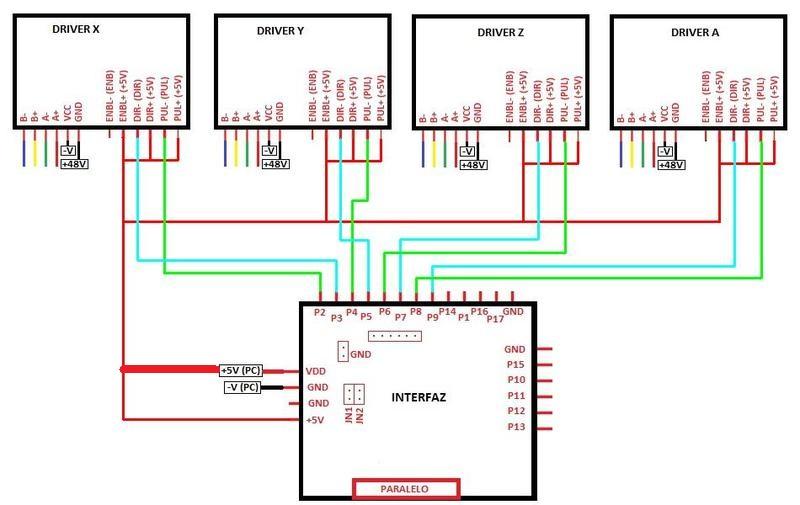 etude d'une CNC N°3  - Page 3 Breako10