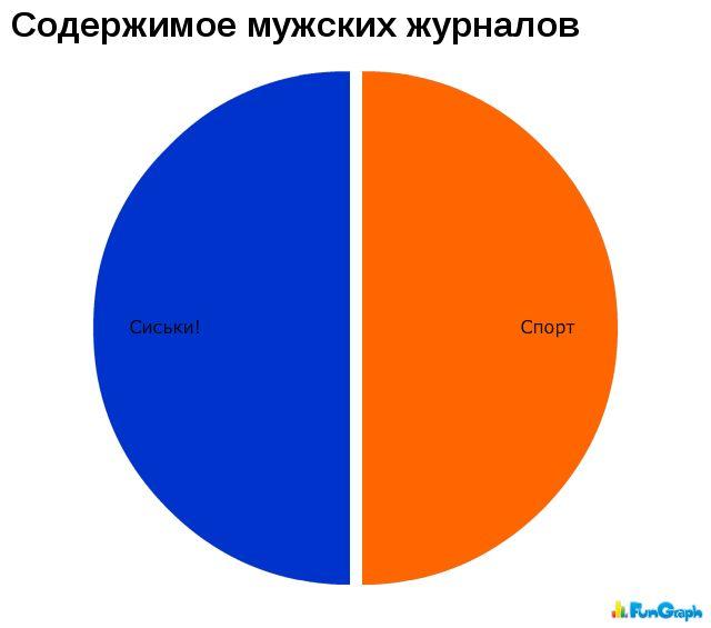 Забавные графики 13474216