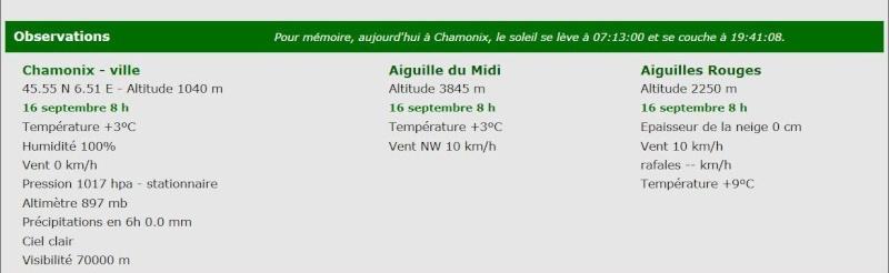 Observations météorologique - Page 7 T10