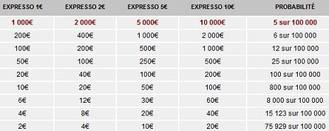 Winamax.fr - Expresso - 10 000€ Presto Wina_e13