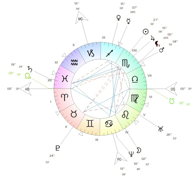 astrologie draconique... - Page 2 Statwe10