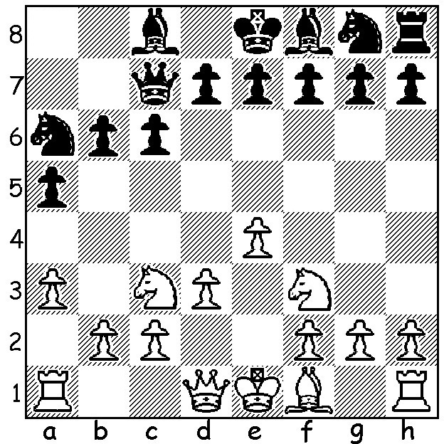A Clash of Kings! A Chess Board. Mmfrpg16