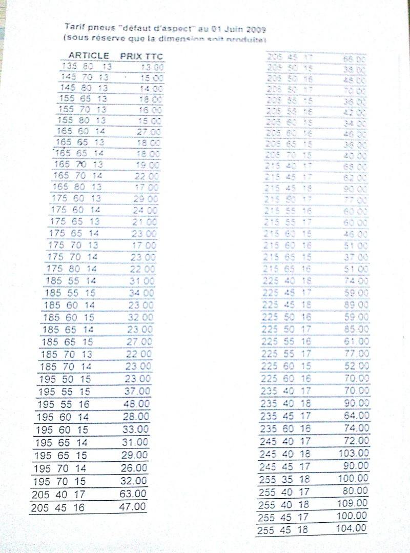 tarif pneus DA 2012-011