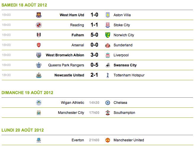Barclays Premier League  - Page 2 Captur12