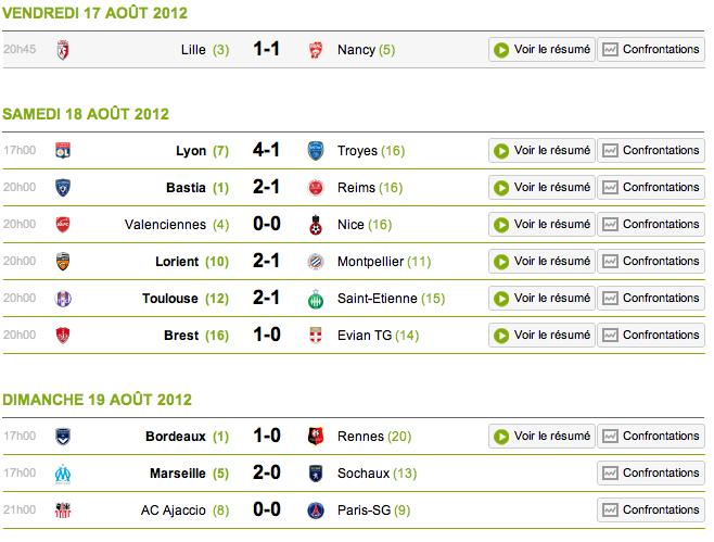 Ligue 1 Captur17