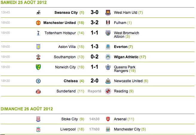 Barclays Premier League  - Page 2 Captur25