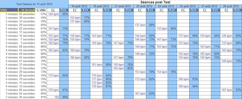 JyC44 ---) Préparation 10 km St-Nazaire du 21 octobre 2012... Evolut10