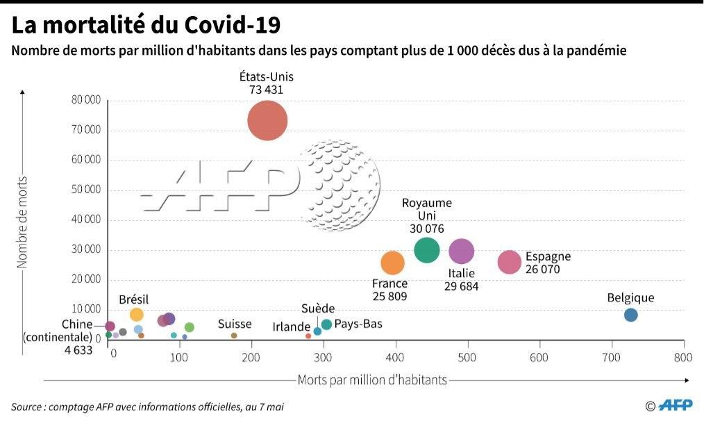Épidémie/pandémie de Coronavirus/Covid 19 [Tome 3] - Page 6 Index12