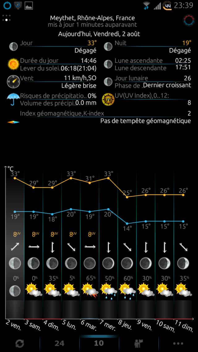 [SOFT] EWEATHER HD : météo complète,  heure par heure et à 10 jours [Payant] Screen22