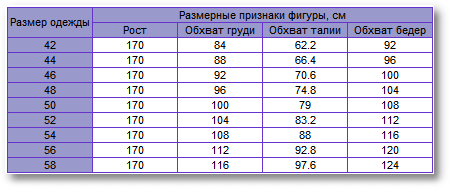 Стильная женская одежда до 58 размера - СБОР ЗАКАЗОВ Razmer10