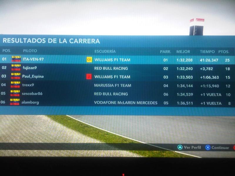 Gran Premio de Gran Bretaña Race10
