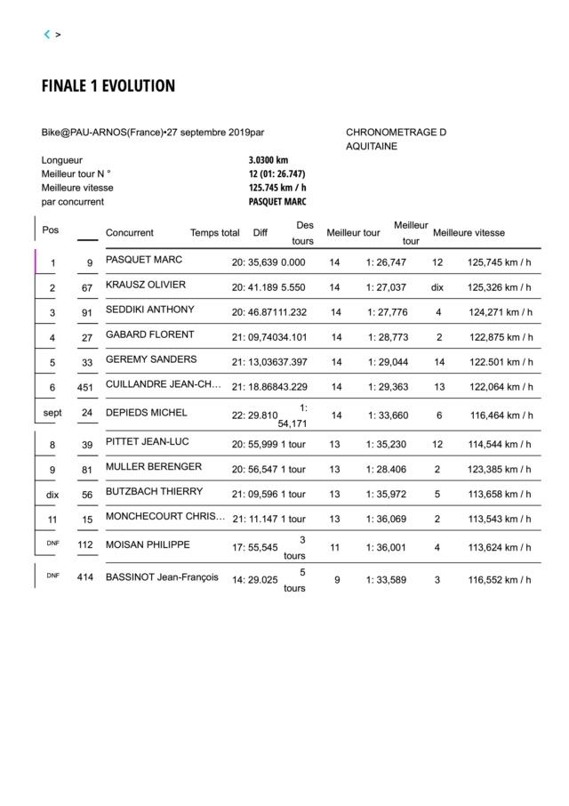 Mitch# 24 le retour, VMA EVO 7 ème et Dernier round 2019 : finale à Pau  Race_f10