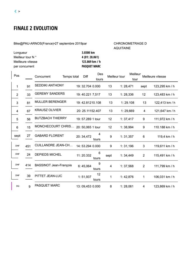 Mitch# 24 le retour, VMA EVO 7 ème et Dernier round 2019 : finale à Pau  Race_f11
