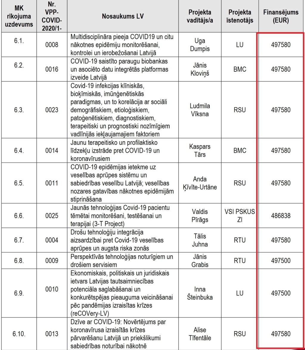 Kas notiek Latvijā?, jeb ziņu apskati un to interpretējums III - Page 8 Sadale10