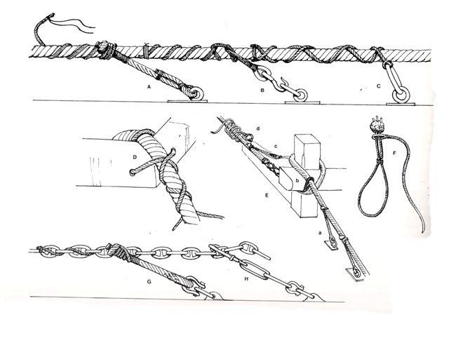 costruzione - costruzione di goletta, liberamente ispirata a piroscafo cannoniera del XIX secolo - Pagina 18 14_sal10