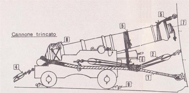 Wasa's sharing projet        - Pagina 18 Cannon10