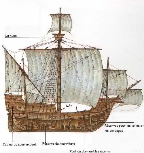 Ricostruisco la Mayflower La-car10