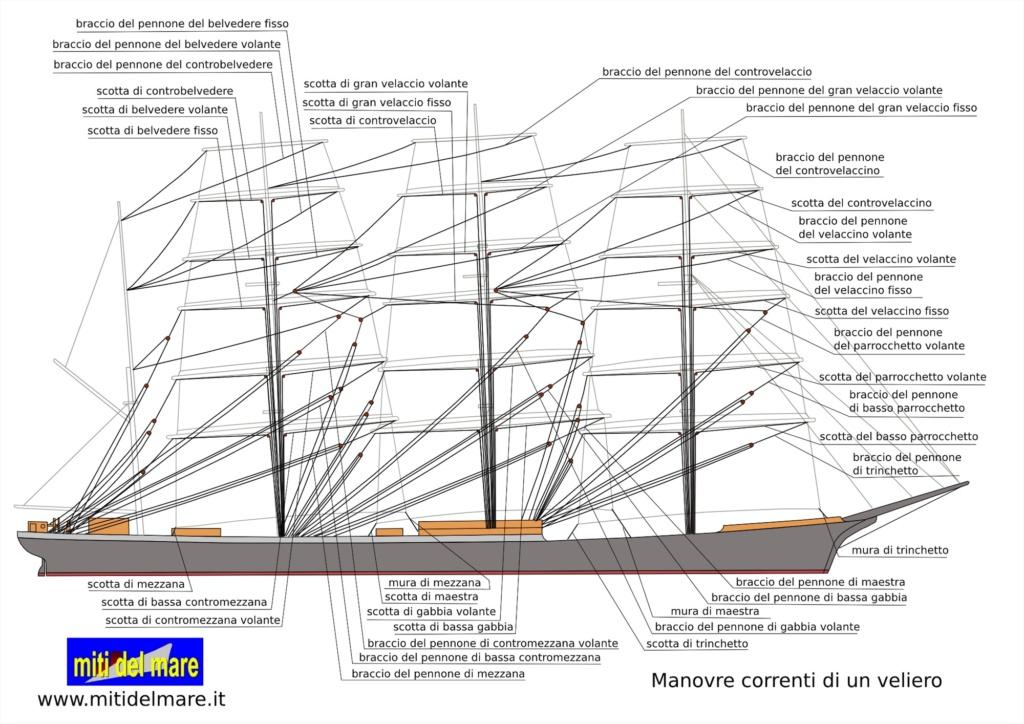 Polacca Veneziana scala 1/150 - Pagina 5 Manovr11