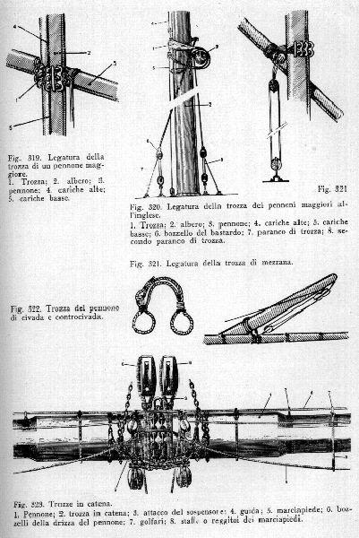 Polacca Veneziana scala 1/150 - Pagina 5 Trozze10