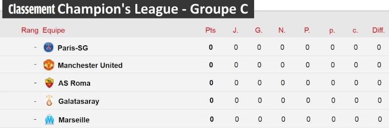 [Classement - Groupe C]  Champion's League Champi13