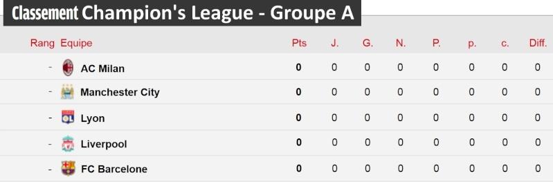 [Classement - Groupe A]  Champion's League Champi16