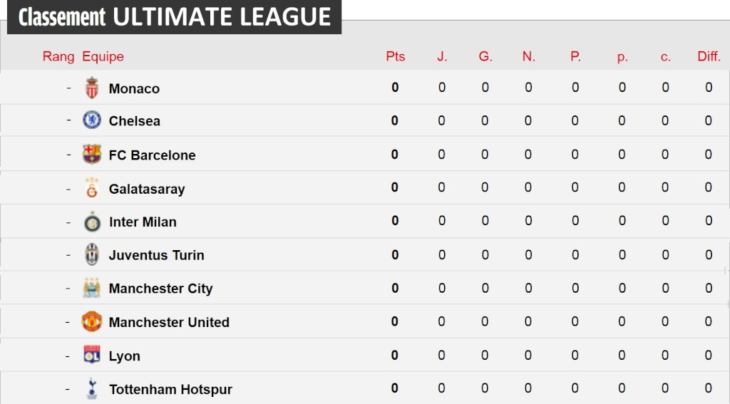 Classement Ultimate League Sans_t13