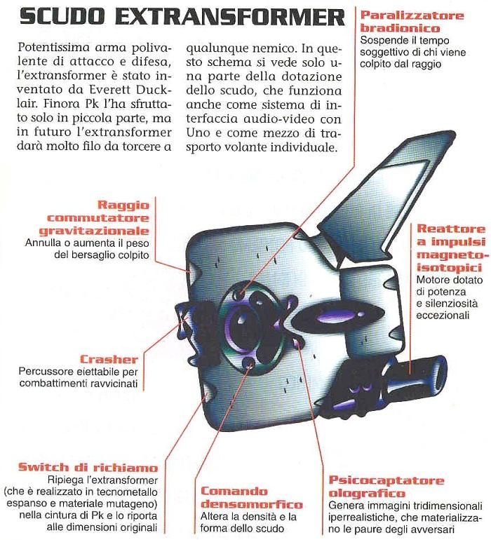 Duck Avengers gear in 3D (The Extransformer Shield) 13287010