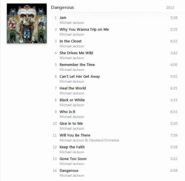 Michael Jackson - The Indispensable Collection (8 Albums) 2013 [iTunes Plus AAC M4A] - Album  413