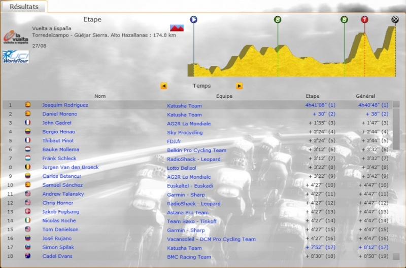 Pro Cycling Manager 2013 - Page 3 Sans_t11
