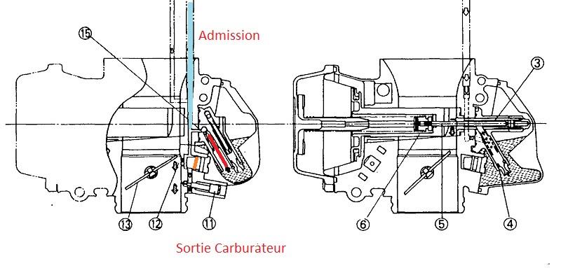 questions kit suisse (encore) et d'autres - Page 2 Carbu_11